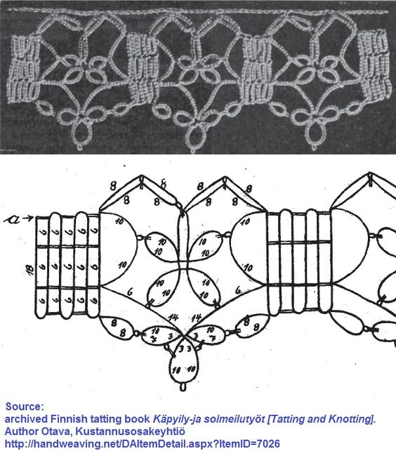 Edging pattern from archived Finnish tatting book Käpyily