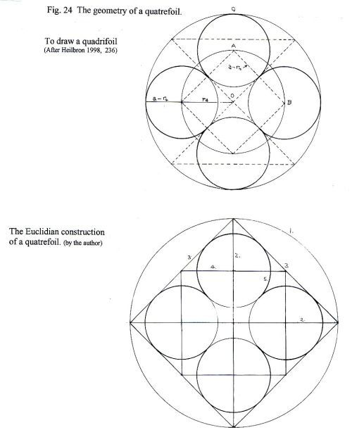 Quatrefoil, Geometry and How to draw on Pinterest