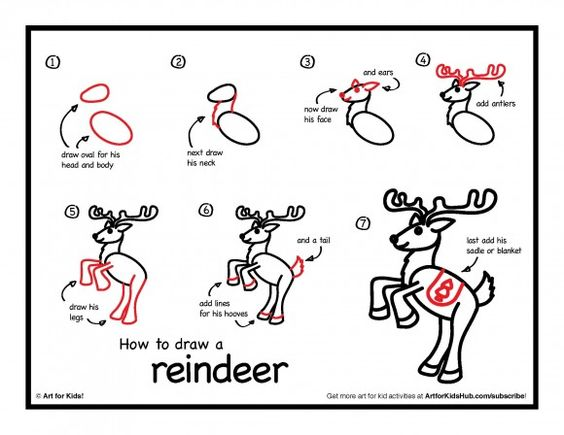Reindeer, How to draw and To draw on Pinterest