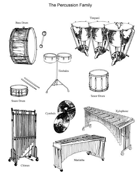 The o'jays, Draw and Percussion on Pinterest