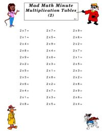 Math Minutes 5th Grade Multiplication Worksheet - times ...