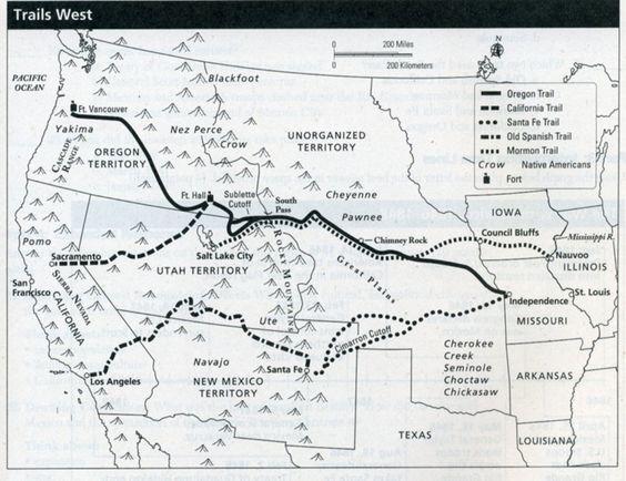 Oregon Trail / California Trail / Sante Fe Trail / Old