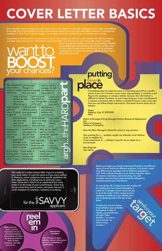 Cover Letter Basics Infographic by Ema Myers via Behance