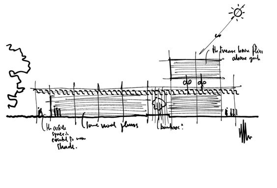 The Menil Collection Houston, U.S.A, 1982/1987 Renzo Piano
