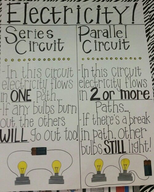 Electrical Circuit Anchor Chart Together With Electrical Circuit
