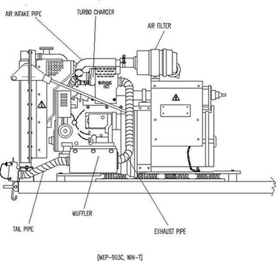 Diesel Generator (Muffler) Parts Diagram Diagram