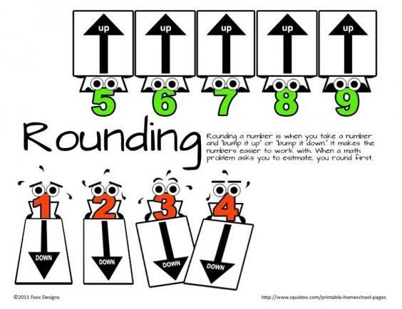 A different take on teaching rounding skills. Nice poster