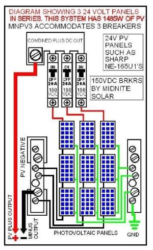 Solar panels, DC circuit breakers, and a MidNite Solar