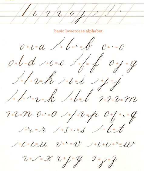 Learning how to write in calligraphy is in many ways