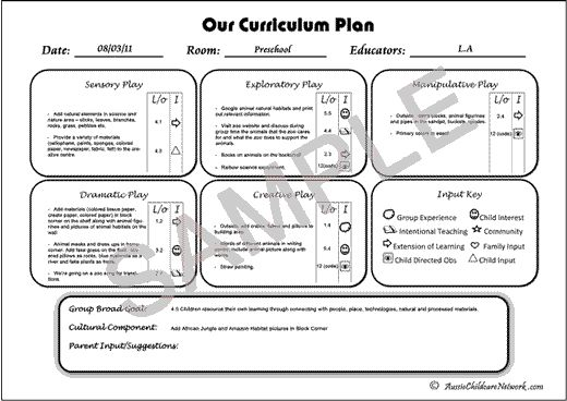 Emergent curriculum, Lesson plan templates and Curriculum