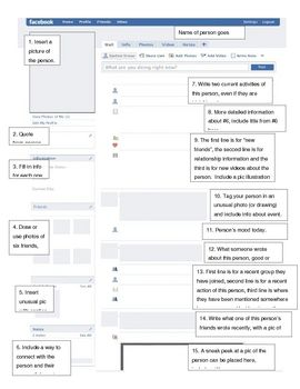 A facebook template page along with numbered directions