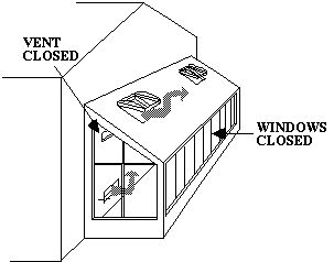 Passive solar, Solar house and Solar on Pinterest