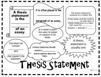 Thesis statement, Carl hiaasen and Teaching materials on ...