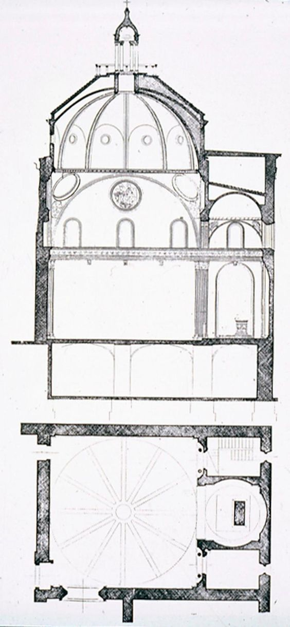 Plan & section of Old Sacristy, begun 1421, commissioned