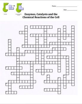 Chemical reactions, Crossword and Crossword puzzles on
