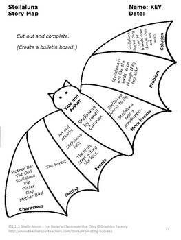 Stellaluna Book Activities Halloween Writing Science