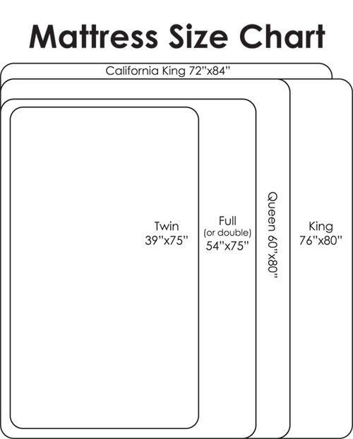 Mattress size comparison chart  Bathroom  Pinterest