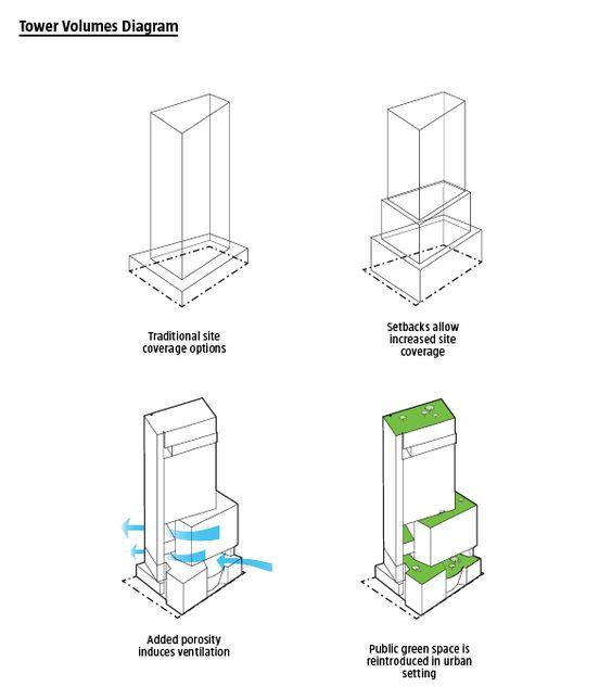 google analytics architecture diagram