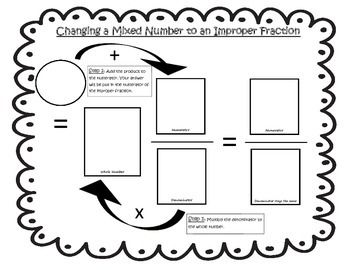 **Please Rate Product When you Download**Math Mat for