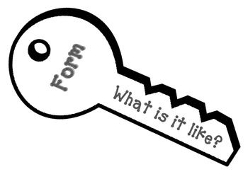 Clip art of Keys that have the IB Key concepts listed