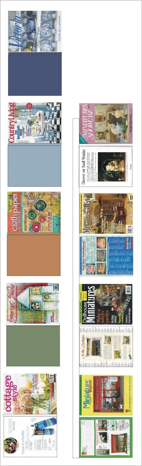 Miniature Magazine Printables Perfect For A Doll Sewing