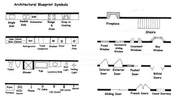 interior design symbols for floor plans
