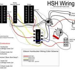 6 Pin Dpdt Switch Wiring Diagram Cable Box Hsh With Auto Split Inside Coils Using A Mini Toggle Switch. 1 Volume, Tone ...