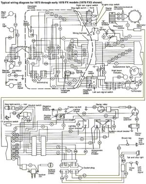 Wiring Diagram for HarleyDavidson FXE This is really