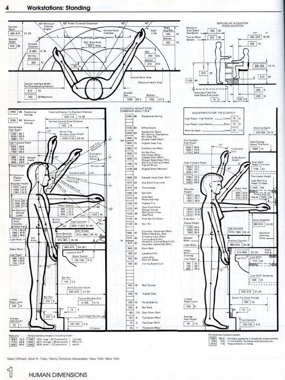 ergonomic diagram workstation pictures to pin on pinterest