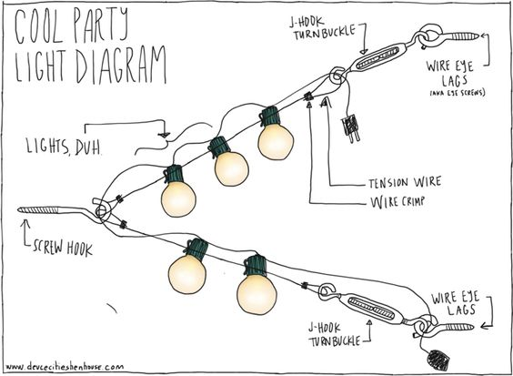 Party lights, String of lights and Lights on Pinterest