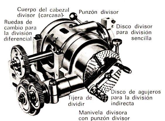la fresa posee una amplia gama de procesos para mecanizar