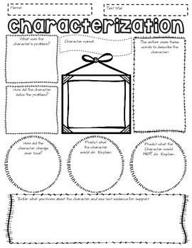 Graphic organizers, Organizers and Graphics on Pinterest