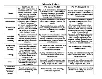 Memoir Rubric  Student Memoirs and Rubrics