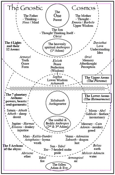 Cosmos, The universe and Universe on Pinterest