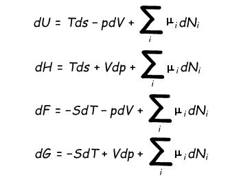 Equation on Pinterest