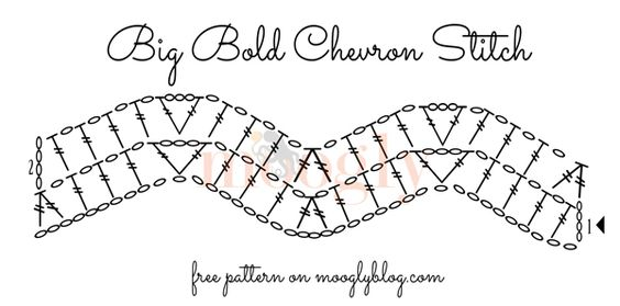 Learn how to crochet the Big Bold Chevron Stitch with this