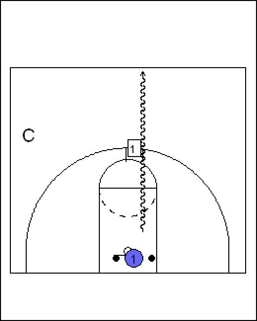 Shooting Workout For Guards Pdf