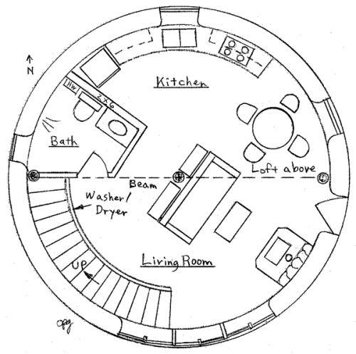 Free Strawbale Home Plans