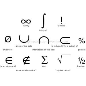 Symbols, Science and Bows on Pinterest