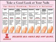 nail problems & solutions