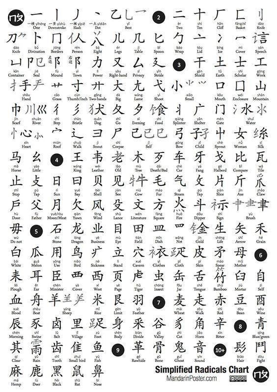 Simplifying Radicals Free Printable Worksheets