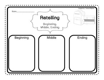 Retelling, Graphic organizers and Graphics on Pinterest