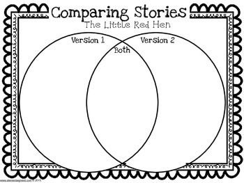 Use this FREE Venn Diagram to compare two different