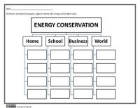 Energy Conservation Worksheets Middle School - energy ...