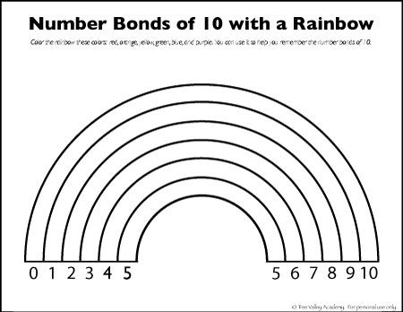 Number bonds, Free math and Grade 1 on Pinterest