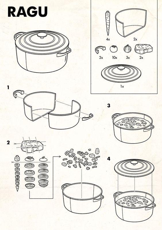 Ikea style Ragu #tobatron instructional-graphics