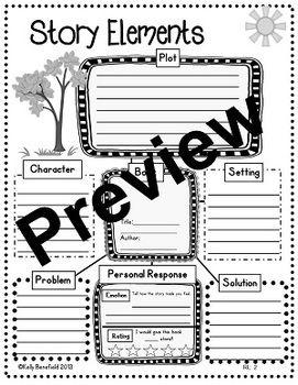 Common Core: Reading Graphic Organizers for Literature