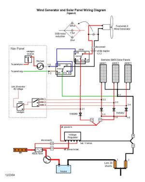 Wind generator and solar wiring diagram | back to basics