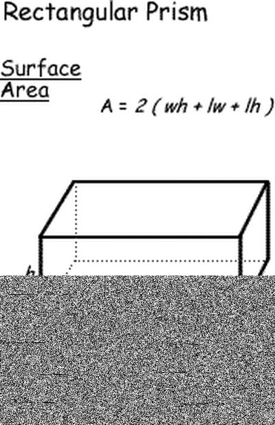 Surface Areas of a Rectangular Prism Clip Art