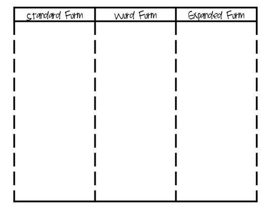 Expanded form, Place values and Words on Pinterest
